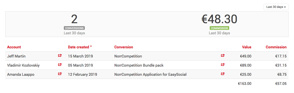 NorrNext Affiliate Program: conversions of a user