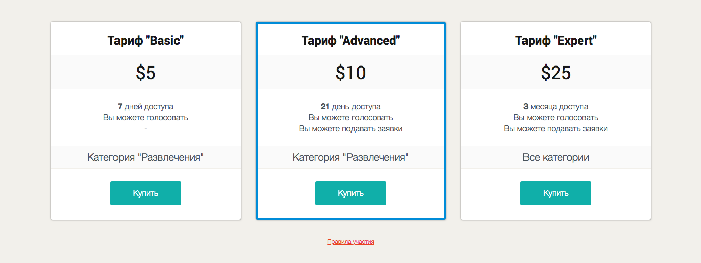 Example of pricing plans for the voting cotest site